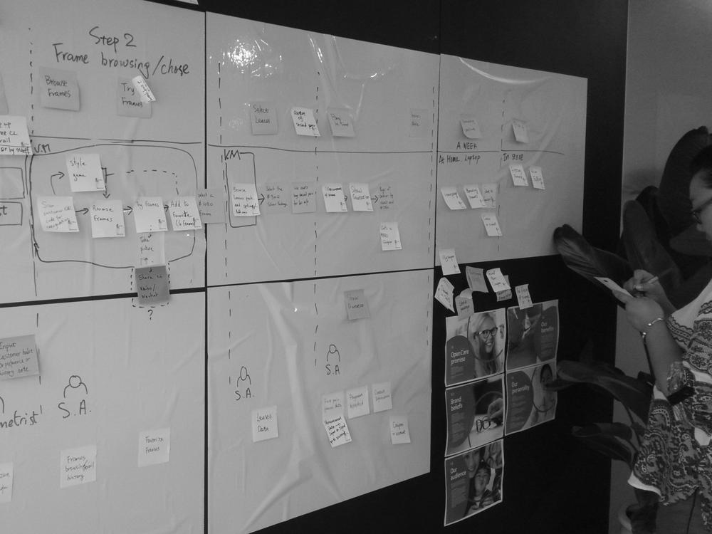 GV customer journey mapping